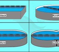 Eisdruckpolster schwarz Überwinterungs-Floater